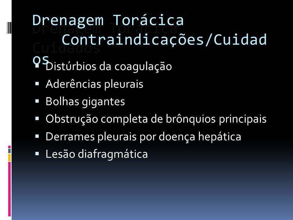 Drenagem Torácica Cuidados Distúrbios da coagulação Aderências pleurais Bolhas gigantes Obstrução completa de brônquios principais Derrames pleurais p