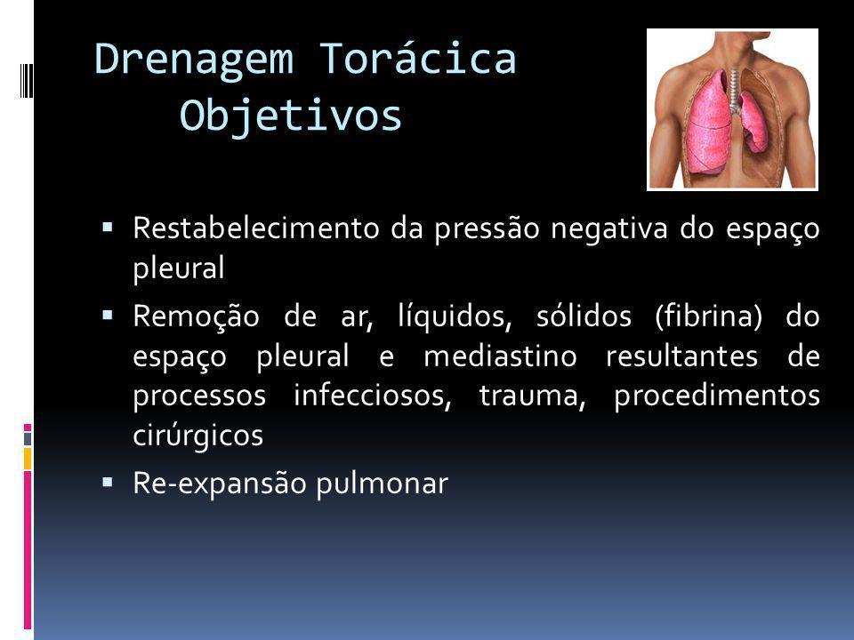 Restabelecimento da pressão negativa do espaço pleural Remoção de ar, líquidos, sólidos (fibrina) do espaço pleural e mediastino resultantes de proces
