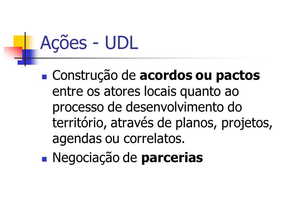 Ações - UDL Apoio ao empreendedorismo local, facilitando o acesso a serviços de consultoria em gestão empresarial, inovação tecnológica, comercialização, acesso ao crédito etc.