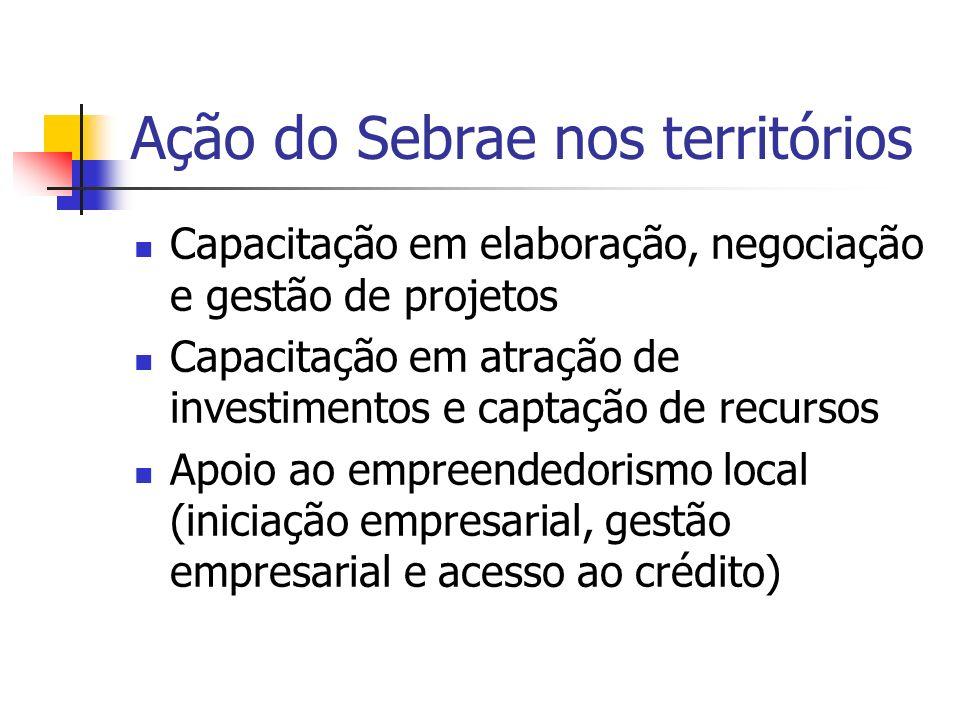 Ação do Sebrae nos territórios Identificação dos empreendimentos mais capazes de gerar ocupação e renda e promover a competitividade do território Melhoria dos níveis de cooperação e parceria entre as empresas Melhoria das formas de governança