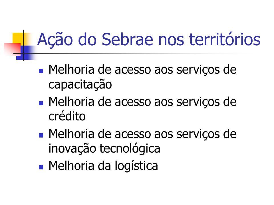 Ação do Sebrae nos territórios Apoio à criação de marcas próprias Apoio à adoção de processos de certificação Apoio à abertura de novos canais de comercialização