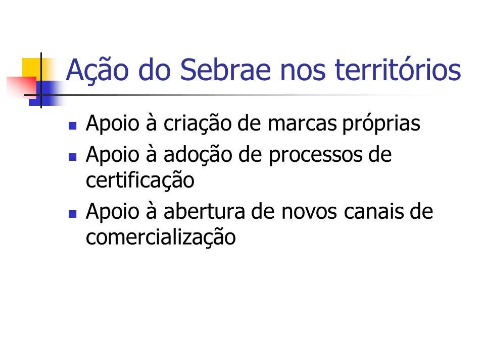 Ação do Sebrae nos territórios Apoio à criação de marcas próprias Apoio à adoção de processos de certificação Apoio à abertura de novos canais de come