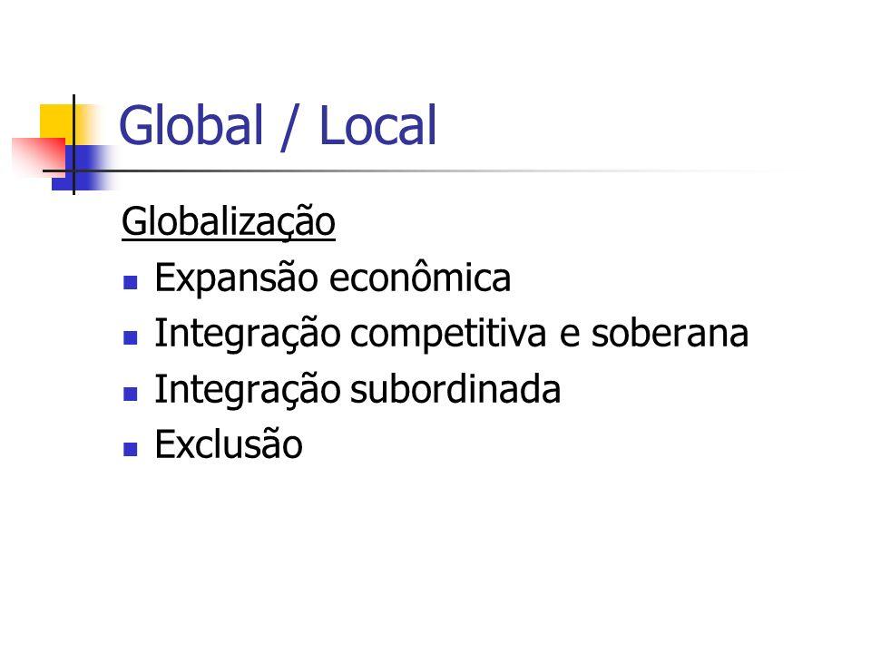 Global / Local Globalização Revolução científico-tecnológica Tecnologias da informação Fluxo de capitais Padrões de produção (flexibilização) Hábitos de consumo Mudanças culturais