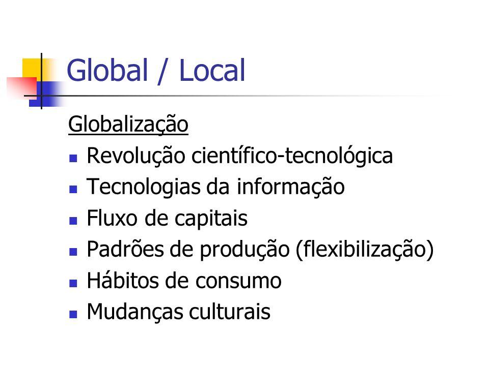 Global / Local Desenvolvimento local Afirmação de identidade Elementos distintivos, reputação, singularidades Ativos locais Potencialidades, oportunidades Vantagens comparativas e competitivas