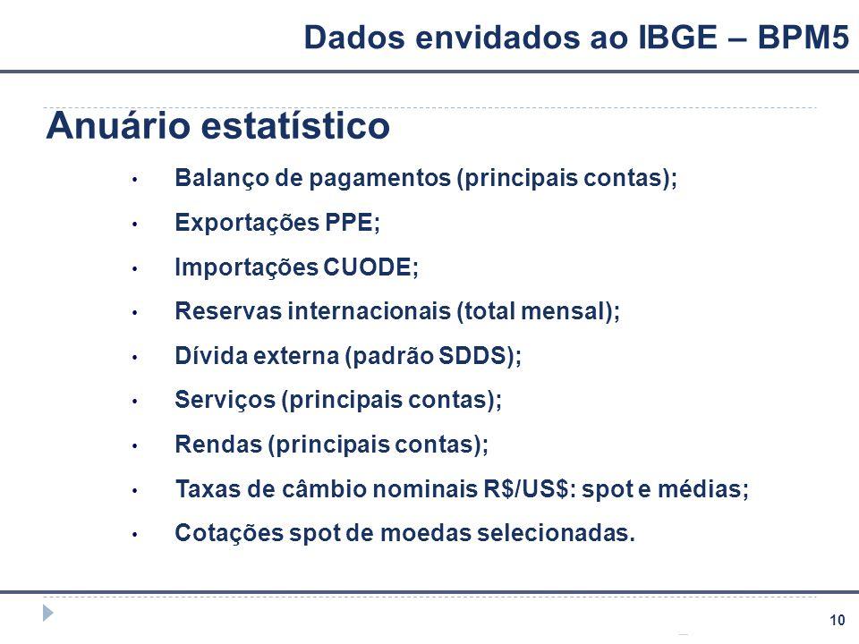 10 Dados envidados ao IBGE – BPM5 Anuário estatístico Balanço de pagamentos (principais contas); Exportações PPE; Importações CUODE; Reservas internac