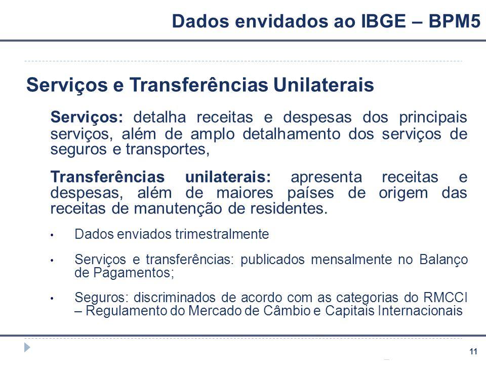 11 Dados envidados ao IBGE – BPM5 Serviços e Transferências Unilaterais Serviços: detalha receitas e despesas dos principais serviços, além de amplo d
