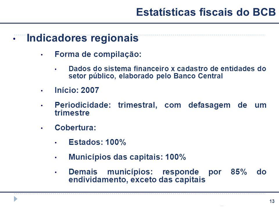 13 Estatísticas fiscais do BCB Indicadores regionais Forma de compilação: Dados do sistema financeiro x cadastro de entidades do setor público, elabor