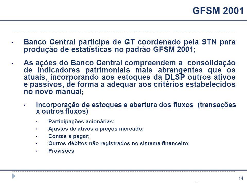 14 GFSM 2001 Banco Central participa de GT coordenado pela STN para produção de estatísticas no padrão GFSM 2001; As ações do Banco Central compreende