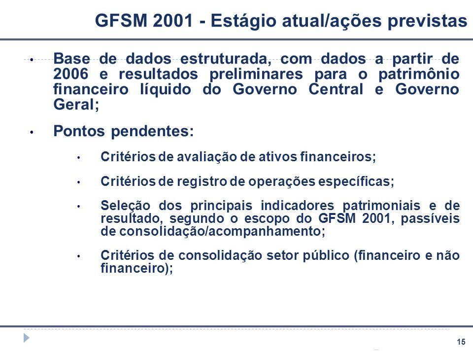15 GFSM 2001 - Estágio atual/ações previstas Base de dados estruturada, com dados a partir de 2006 e resultados preliminares para o patrimônio finance