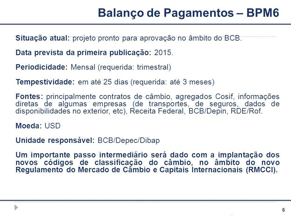 6 Balanço de Pagamentos – BPM6 Situação atual: projeto pronto para aprovação no âmbito do BCB. Data prevista da primeira publicação: 2015. Periodicida