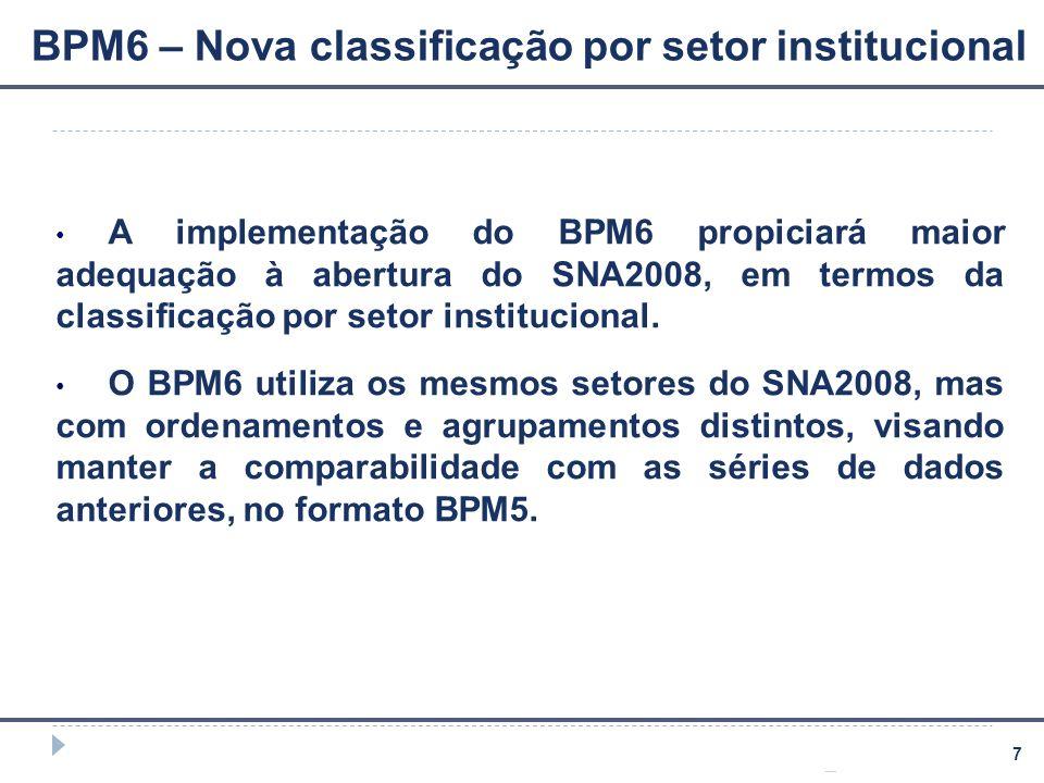 7 BPM6 – Nova classificação por setor institucional A implementação do BPM6 propiciará maior adequação à abertura do SNA2008, em termos da classificaç
