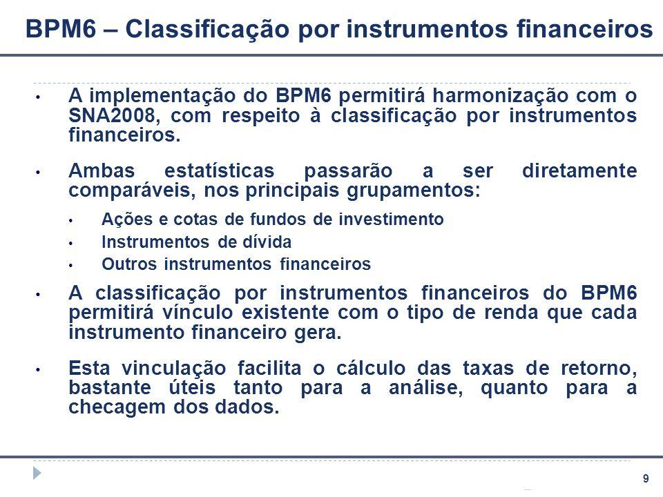 9 BPM6 – Classificação por instrumentos financeiros A implementação do BPM6 permitirá harmonização com o SNA2008, com respeito à classificação por ins