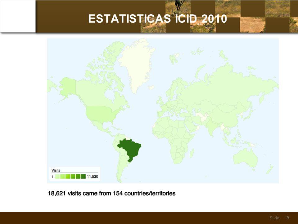 Slide 19 ESTATISTICAS ICID 2010 VISITANTES ICID 2010 – REGIÕES DE ORIGEM