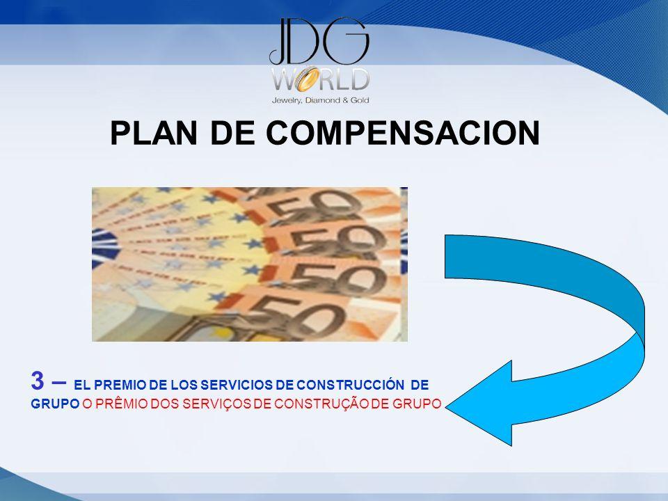 PLAN DE COMPENSACION 3 – EL PREMIO DE LOS SERVICIOS DE CONSTRUCCIÓN DE GRUPO O PRÊMIO DOS SERVIÇOS DE CONSTRUÇÃO DE GRUPO