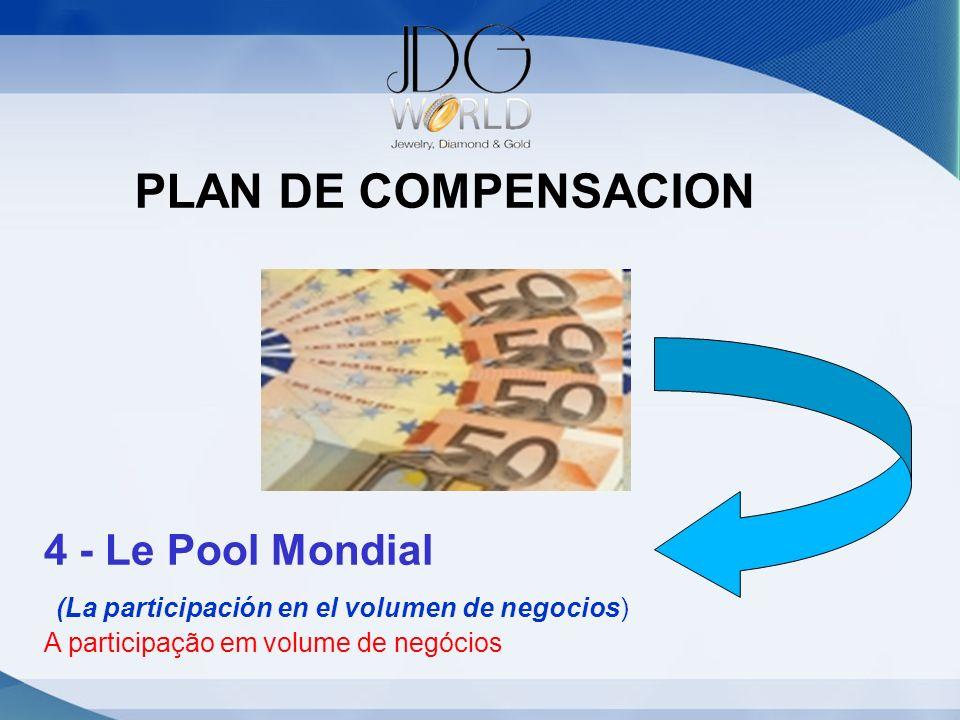 PLAN DE COMPENSACION 4 - Le Pool Mondial (La participación en el volumen de negocios) A participação em volume de negócios