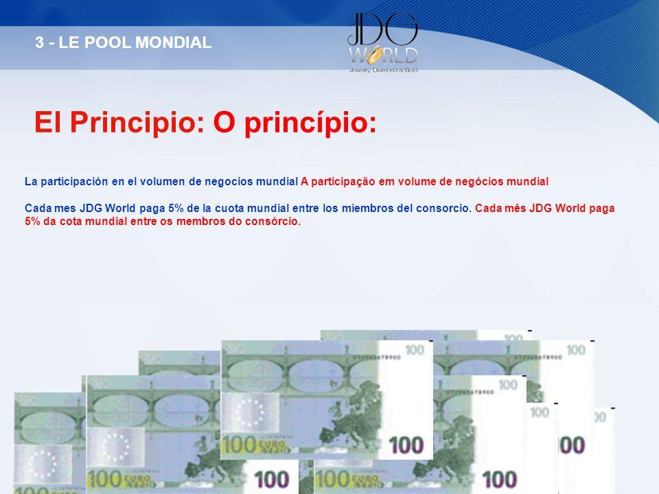 El Principio: O princípio: La participación en el volumen de negocios mundial A participação em volume de negócios mundial Cada mes JDG World paga 5%