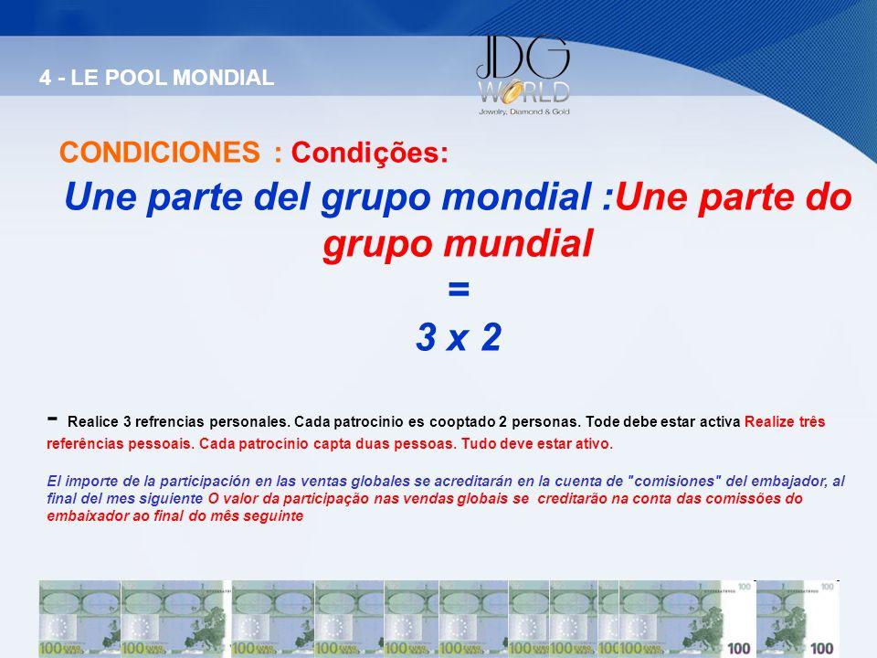 CONDICIONES : Condições: Une parte del grupo mondial :Une parte do grupo mundial = 3 x 2 - Realice 3 refrencias personales. Cada patrocinio es cooptad