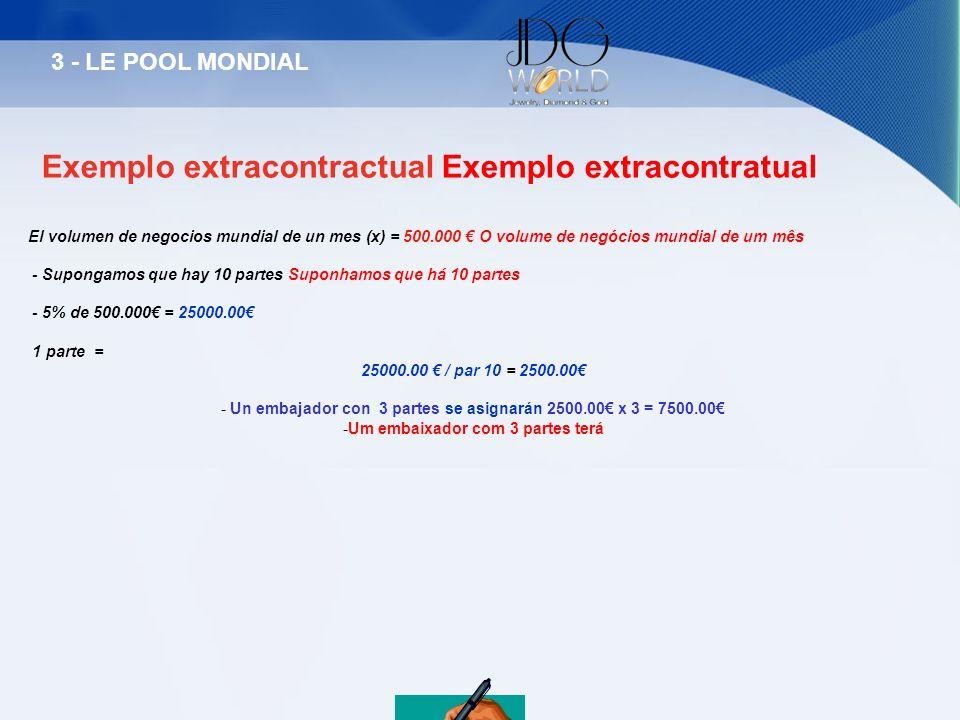 Exemplo extracontractual Exemplo extracontratual El volumen de negocios mundial de un mes (x) = 500.000 O volume de negócios mundial de um mês - Supon