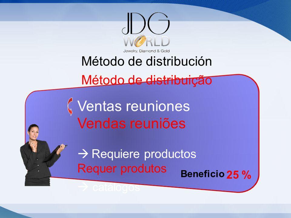 Ventas reuniones Vendas reuniões Requiere productos Requer produtos catálogos Método de distribución Método de distribuição 25 % Beneficio