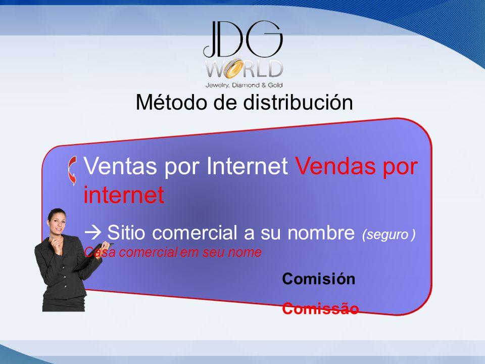 Ventas por Internet Vendas por internet Sitio comercial a su nombre (seguro ) Casa comercial em seu nome Método de distribución Comisión Comissão