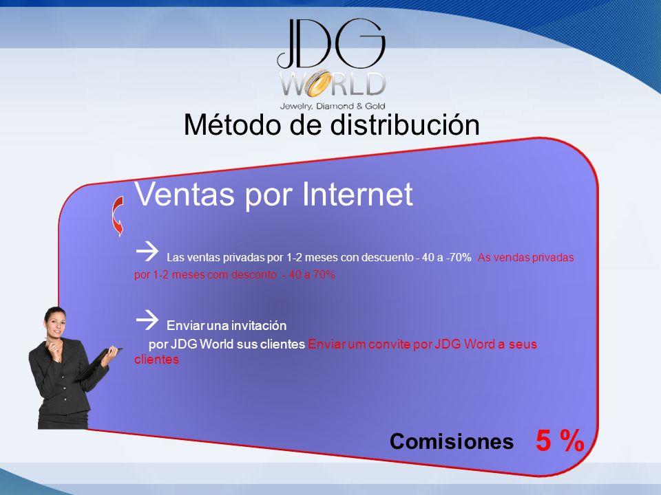 Ventas por Internet Las ventas privadas por 1-2 meses con descuento - 40 a -70% As vendas privadas por 1-2 meses com desconto - 40 a 70% Enviar una in