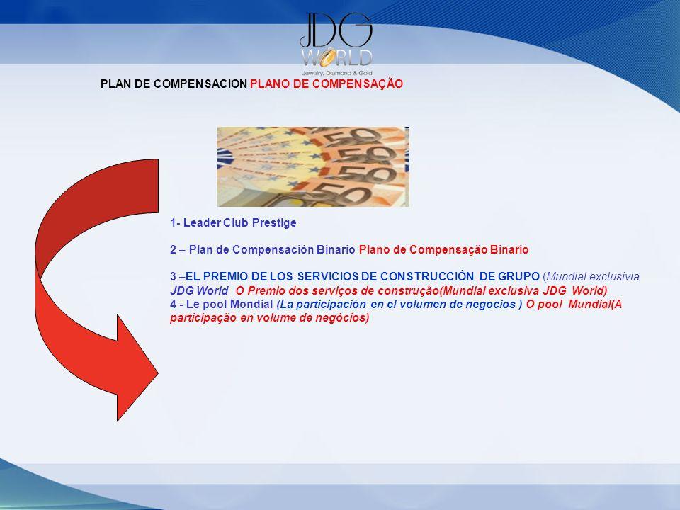 PLAN DE COMPENSACION PLANO DE COMPENSAÇÃO 1- Leader Club Prestige 2 – Plan de Compensación Binario Plano de Compensação Binario 3 –EL PREMIO DE LOS SE