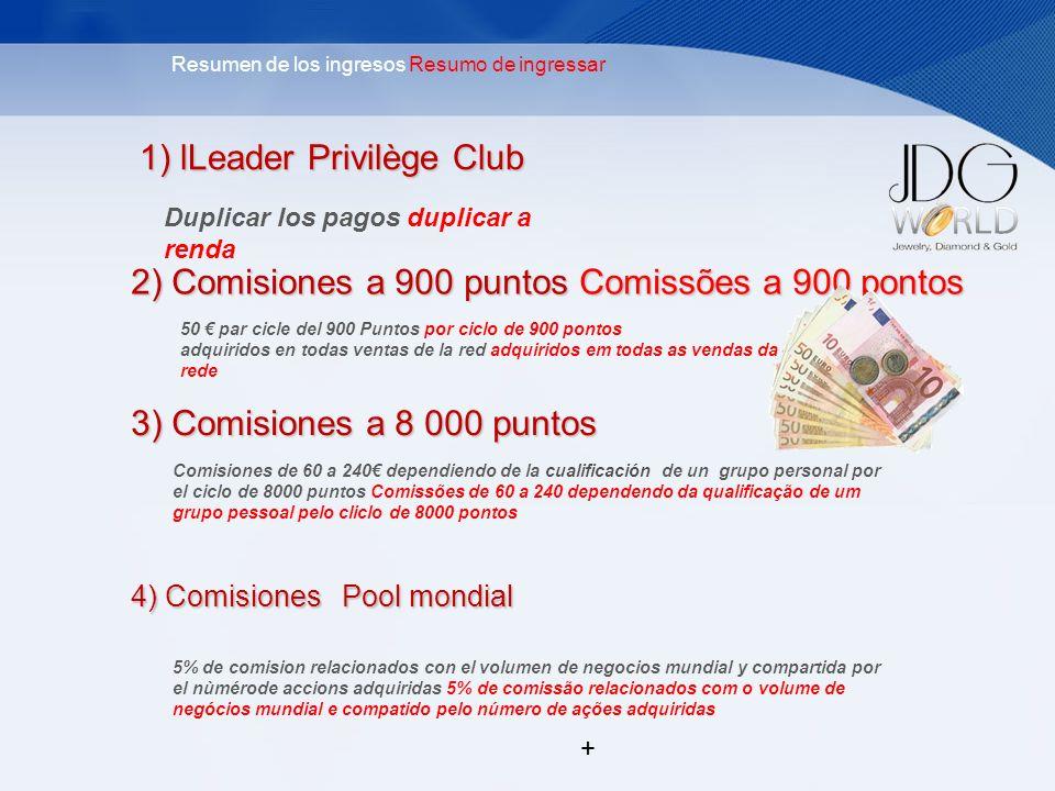 4) Comisiones Pool mondial 2) Comisiones a 900 puntos Comissões a 900 pontos 3) Comisiones a 8 000 puntos 1) lLeader Privilège Club Comisiones de 60 a