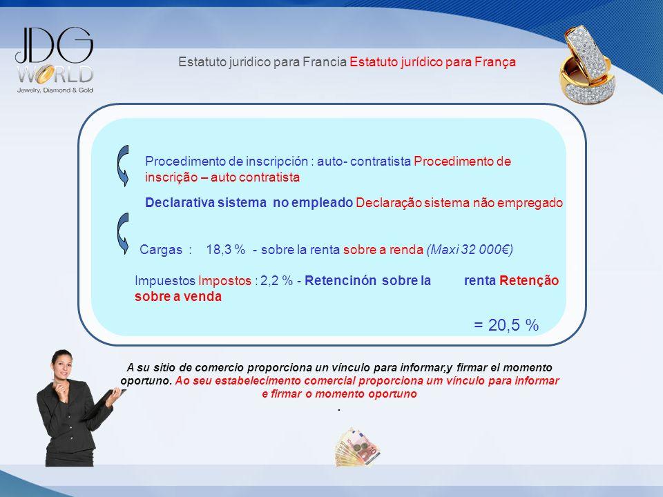 Procedimento de inscripción : auto- contratista Procedimento de inscrição – auto contratista Declarativa sistema no empleado Declaração sistema não em