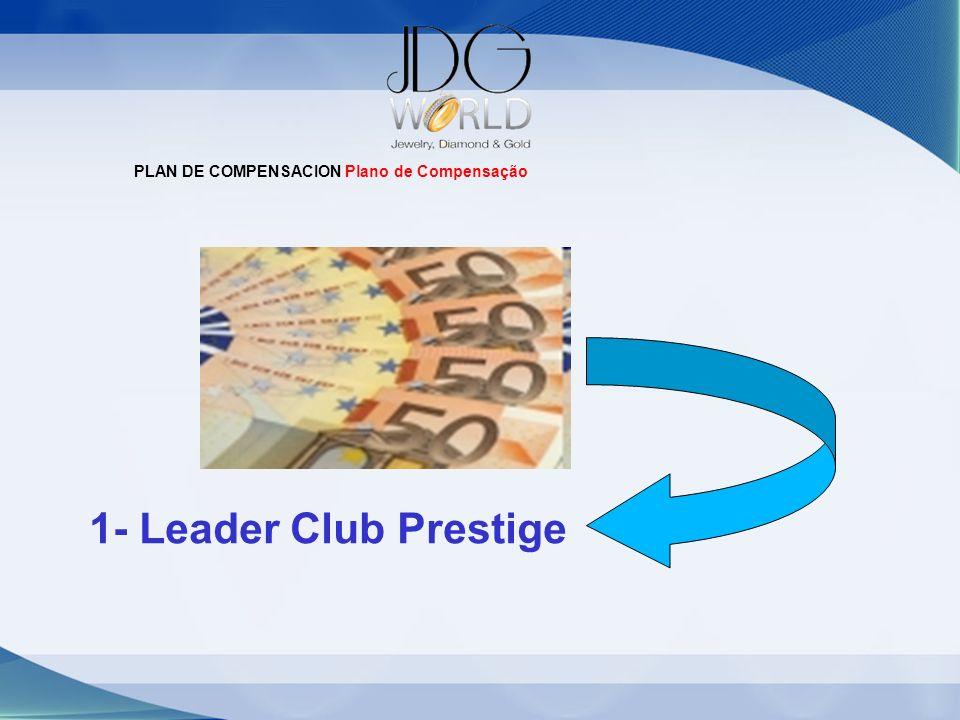 PLAN DE COMPENSACION Plano de Compensação 1- Leader Club Prestige