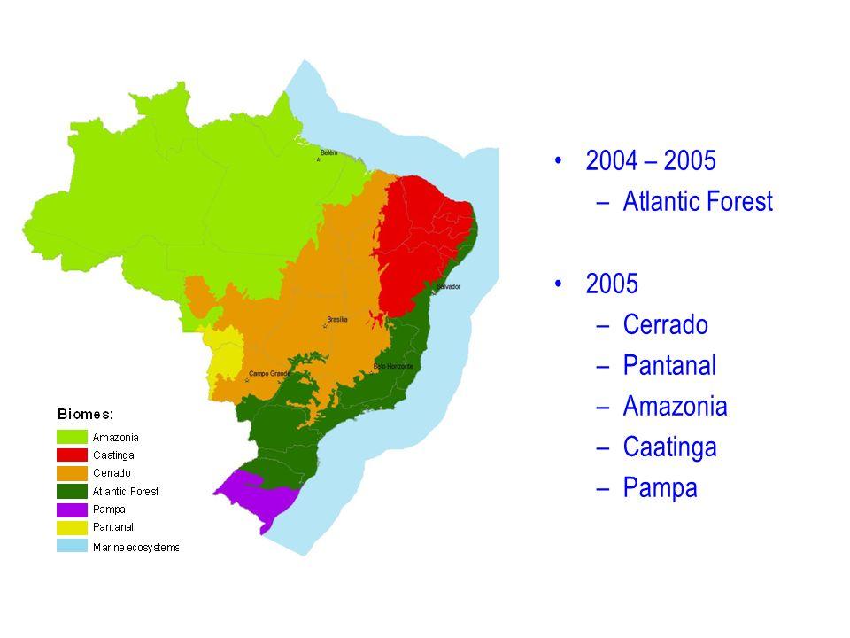2004 – 2005 –Atlantic Forest 2005 –Cerrado –Pantanal –Amazonia –Caatinga –Pampa