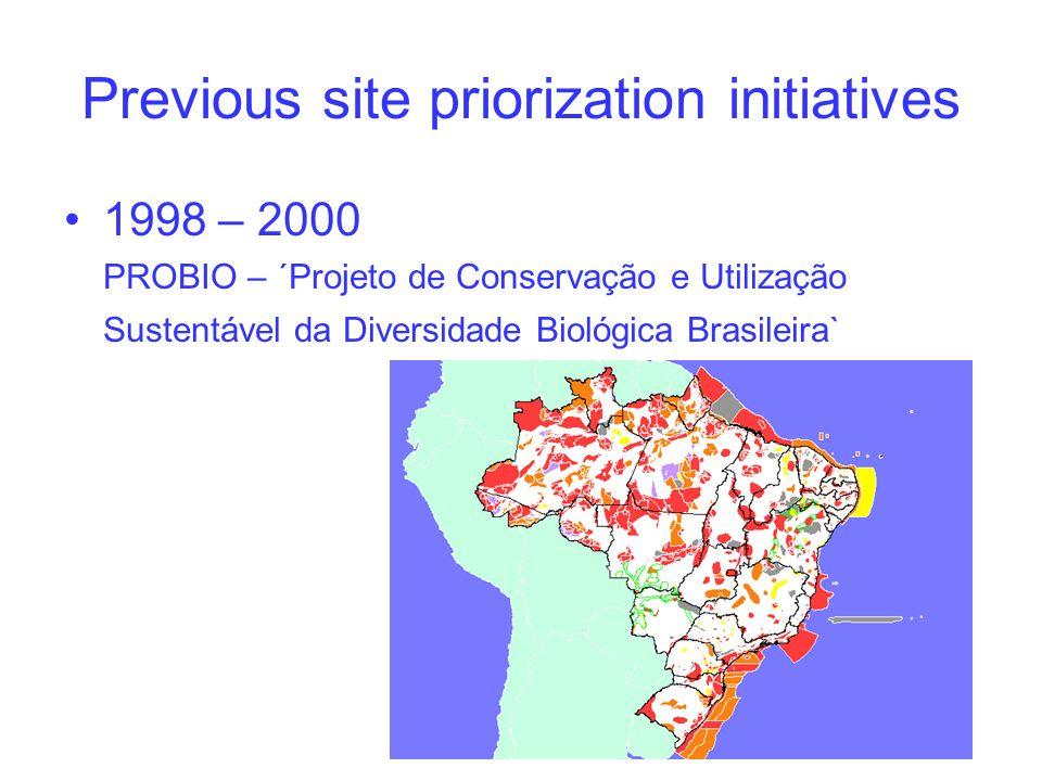 1998 – 2000 PROBIO – ´Projeto de Conservação e Utilização Sustentável da Diversidade Biológica Brasileira` Previous site priorization initiatives
