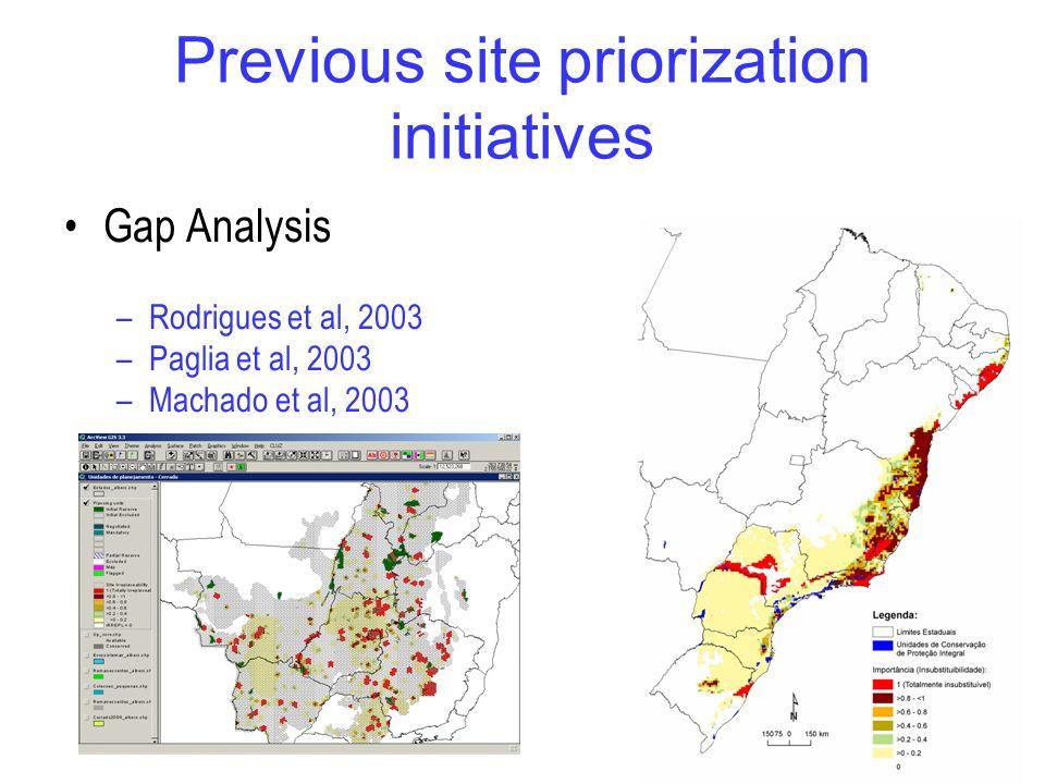 Gap Analysis –Rodrigues et al, 2003 –Paglia et al, 2003 –Machado et al, 2003 Previous site priorization initiatives