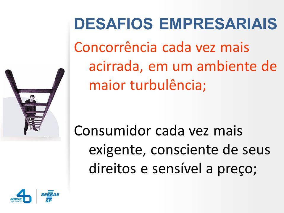 DESAFIOS EMPRESARIAIS Concorrência cada vez mais acirrada, em um ambiente de maior turbulência; Consumidor cada vez mais exigente, consciente de seus