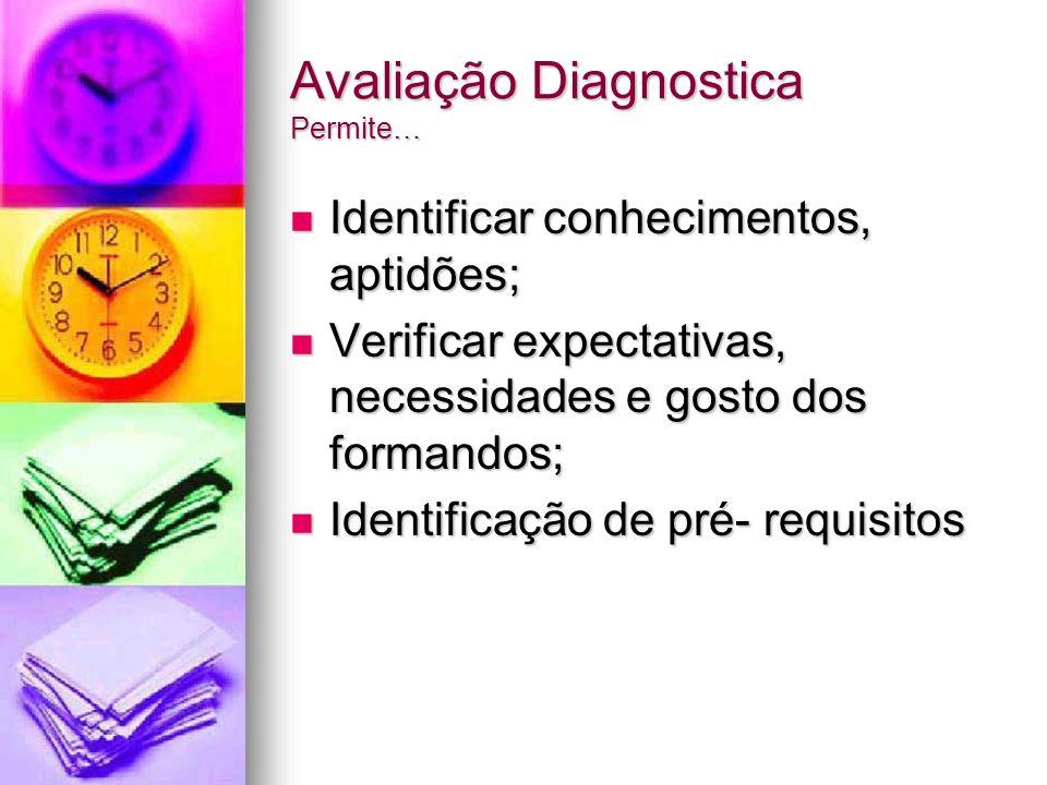 Avaliação Diagnostica Permite… Identificar conhecimentos, aptidões; Identificar conhecimentos, aptidões; Verificar expectativas, necessidades e gosto
