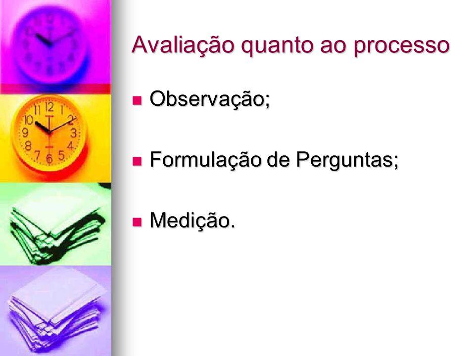Avaliação quanto ao processo Observação; Observação; Formulação de Perguntas; Formulação de Perguntas; Medição. Medição.