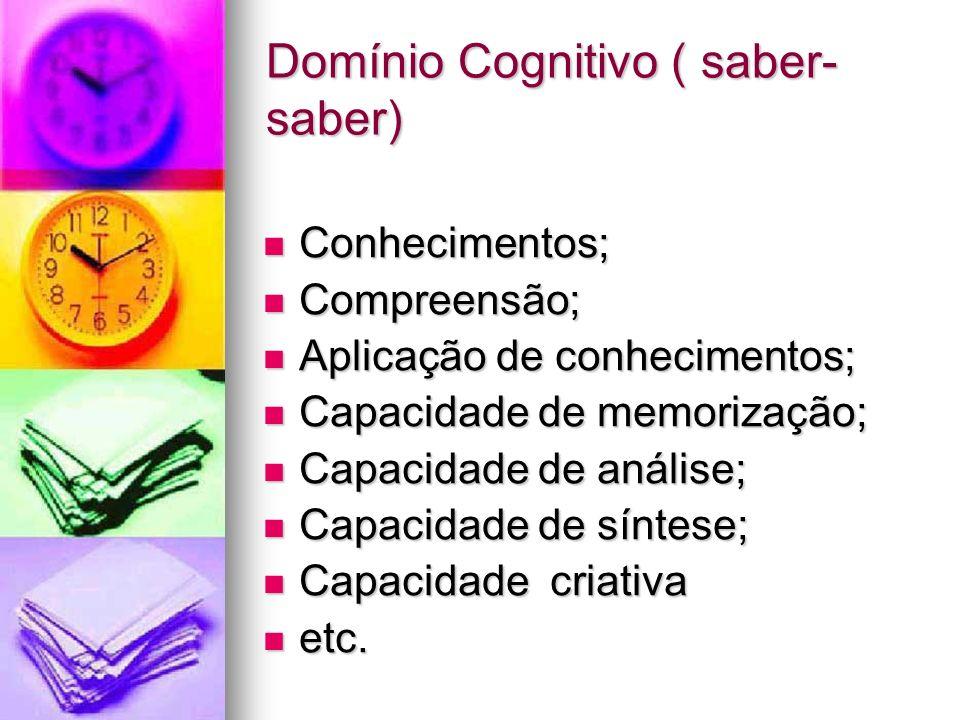 Domínio Cognitivo ( saber- saber) Conhecimentos; Conhecimentos; Compreensão; Compreensão; Aplicação de conhecimentos; Aplicação de conhecimentos; Capa