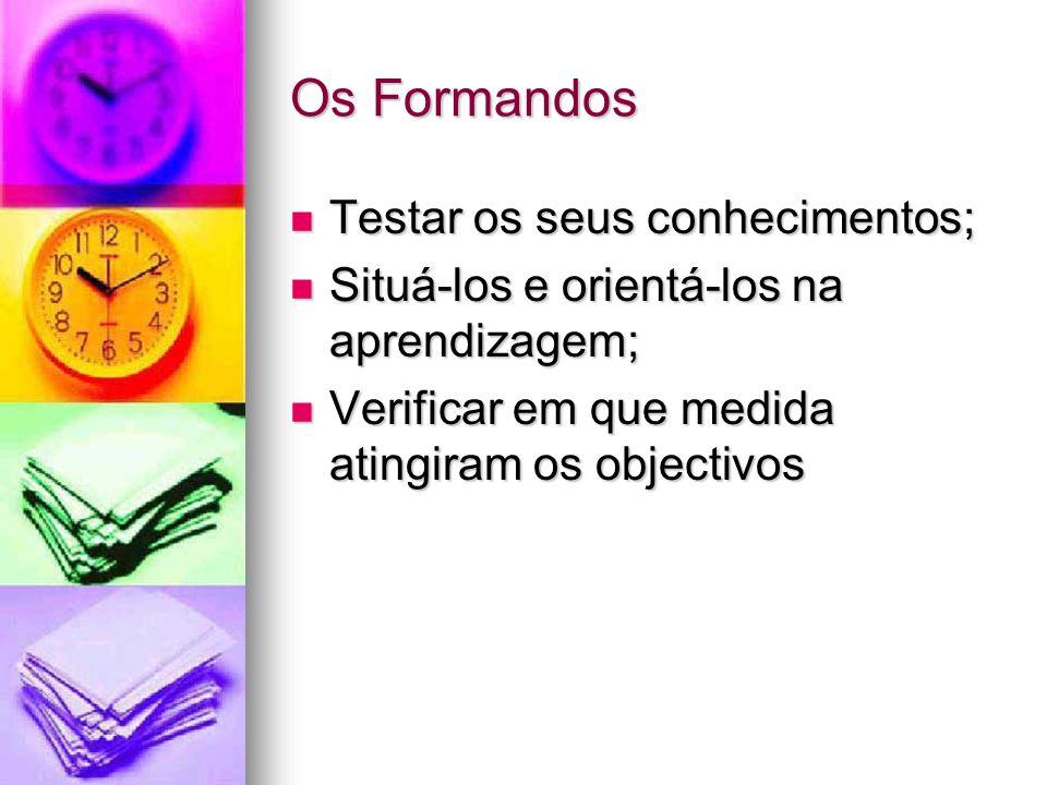 Formulação de perguntas Avaliação oral; Avaliação oral; Avaliação escrita Avaliação escrita