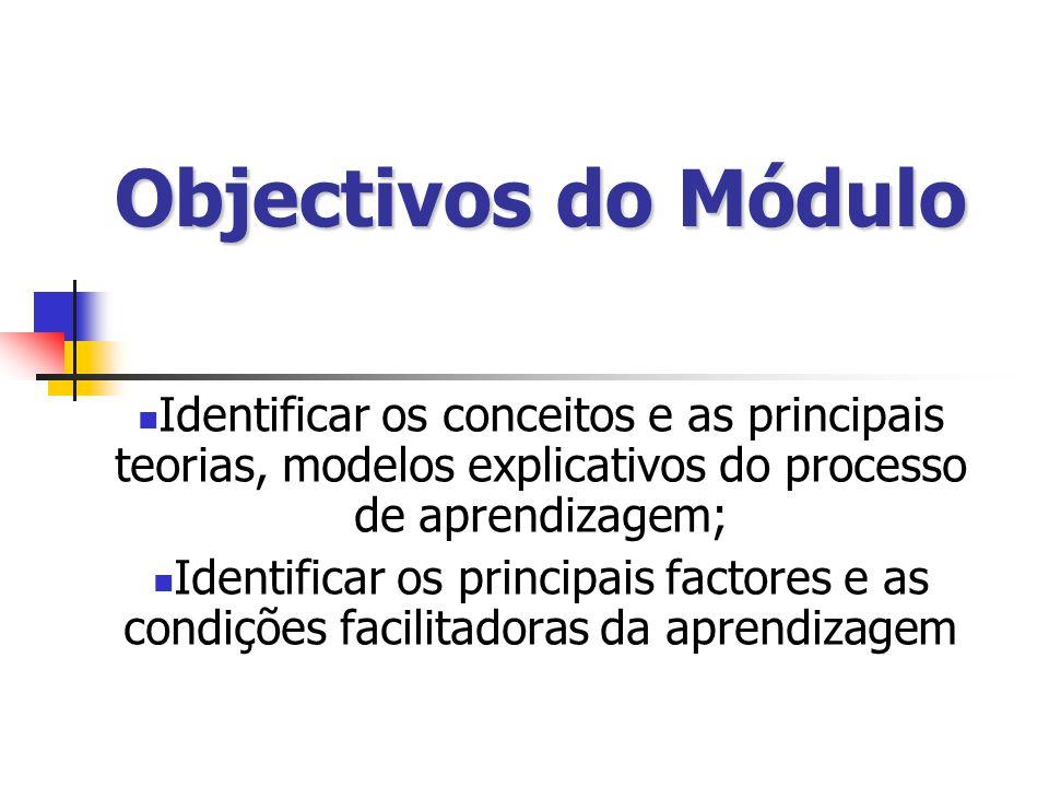 Objectivos do Módulo Identificar os conceitos e as principais teorias, modelos explicativos do processo de aprendizagem; Identificar os principais fac