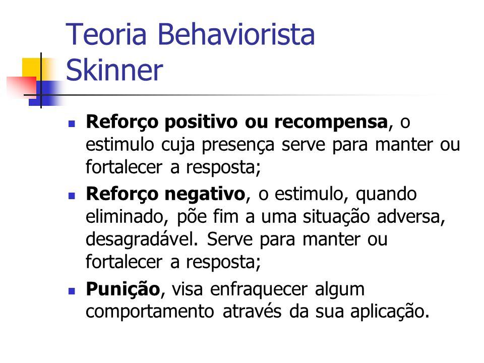Teoria Behaviorista Skinner Reforço positivo ou recompensa, o estimulo cuja presença serve para manter ou fortalecer a resposta; Reforço negativo, o e