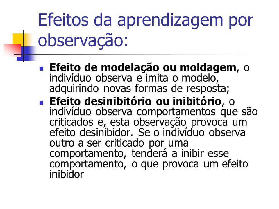 Efeitos da aprendizagem por observação: Efeito de modelação ou moldagem, o indivíduo observa e imita o modelo, adquirindo novas formas de resposta; Ef