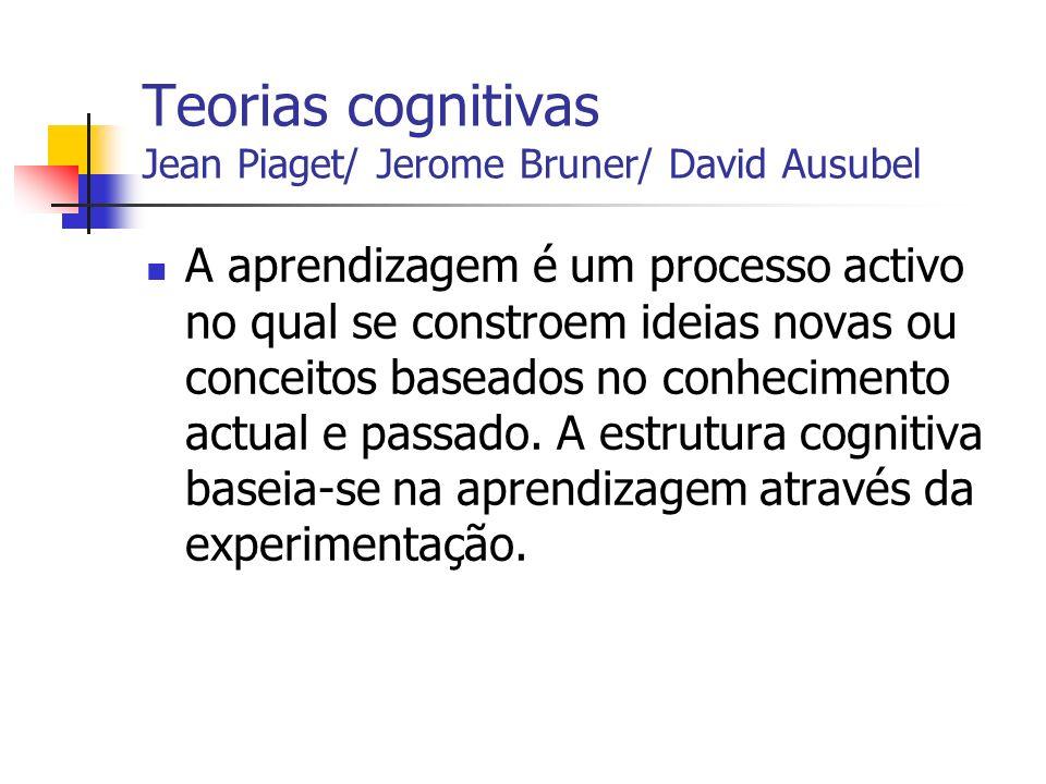 Teorias cognitivas Jean Piaget/ Jerome Bruner/ David Ausubel A aprendizagem é um processo activo no qual se constroem ideias novas ou conceitos basead
