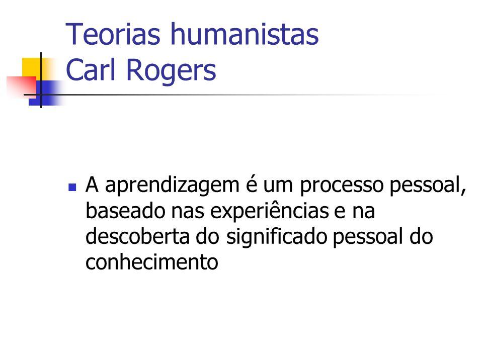 Teorias humanistas Carl Rogers A aprendizagem é um processo pessoal, baseado nas experiências e na descoberta do significado pessoal do conhecimento
