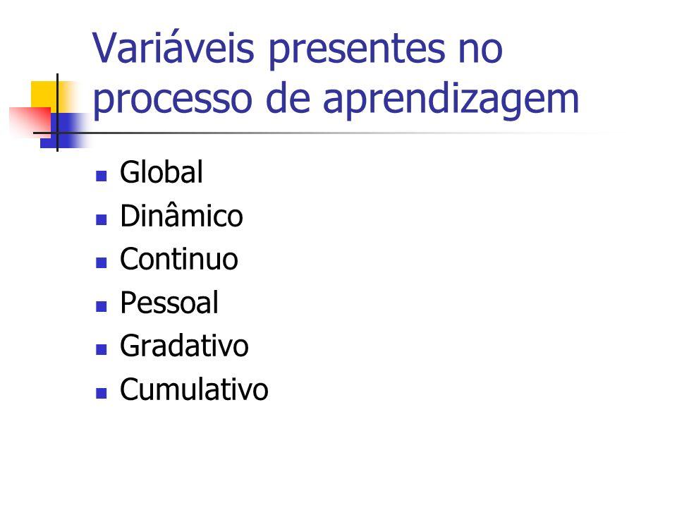 Variáveis presentes no processo de aprendizagem Global Dinâmico Continuo Pessoal Gradativo Cumulativo