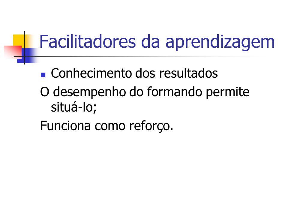 Facilitadores da aprendizagem Conhecimento dos resultados O desempenho do formando permite situá-lo; Funciona como reforço.