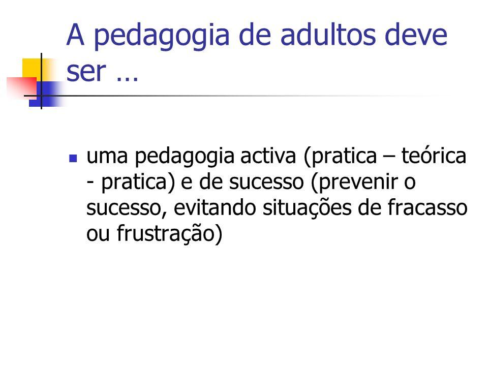 A pedagogia de adultos deve ser … uma pedagogia activa (pratica – teórica - pratica) e de sucesso (prevenir o sucesso, evitando situações de fracasso