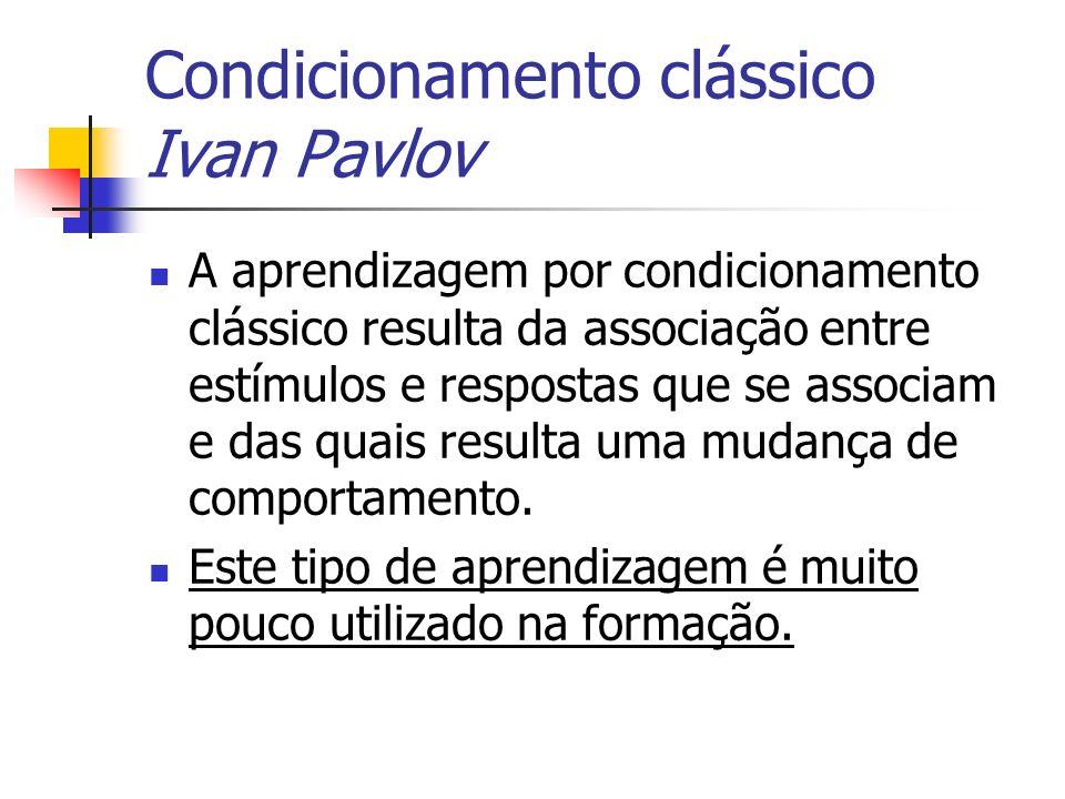 Condicionamento clássico Ivan Pavlov A aprendizagem por condicionamento clássico resulta da associação entre estímulos e respostas que se associam e d