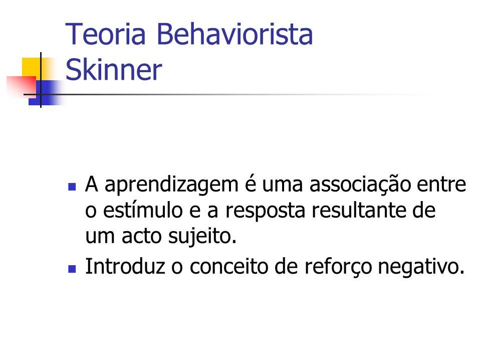Teoria Behaviorista Skinner Reforço positivo ou recompensa, o estimulo cuja presença serve para manter ou fortalecer a resposta; Reforço negativo, o estimulo, quando eliminado, põe fim a uma situação adversa, desagradável.