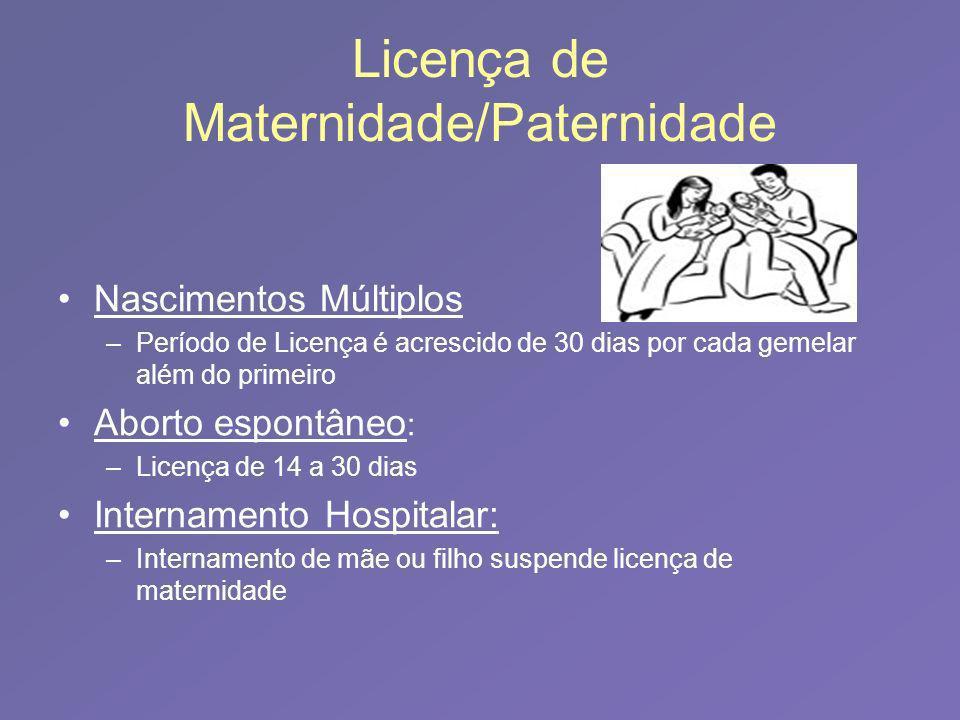 Licença de Maternidade/Paternidade Nascimentos Múltiplos –P–Período de Licença é acrescido de 30 dias por cada gemelar além do primeiro Aborto espontâneo : –L–Licença de 14 a 30 dias Internamento Hospitalar: –I–Internamento de mãe ou filho suspende licença de maternidade