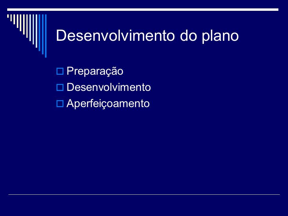 Desenvolvimento do plano Preparação Desenvolvimento Aperfeiçoamento