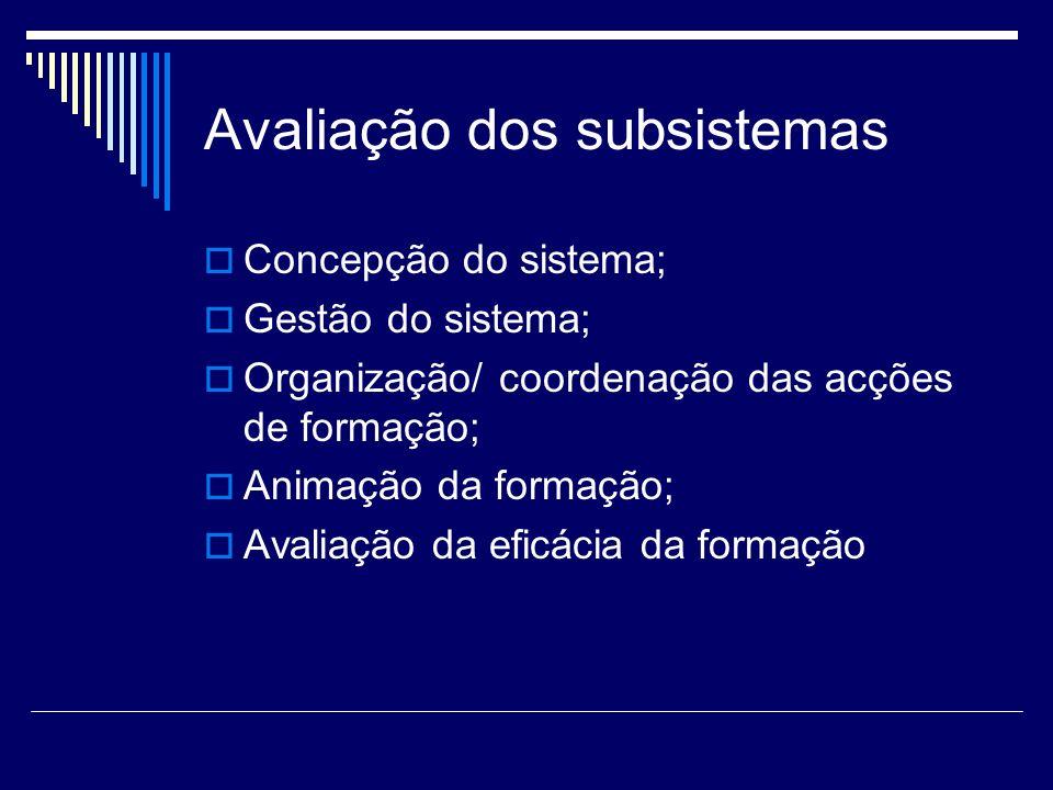 Avaliação dos subsistemas Concepção do sistema; Gestão do sistema; Organização/ coordenação das acções de formação; Animação da formação; Avaliação da